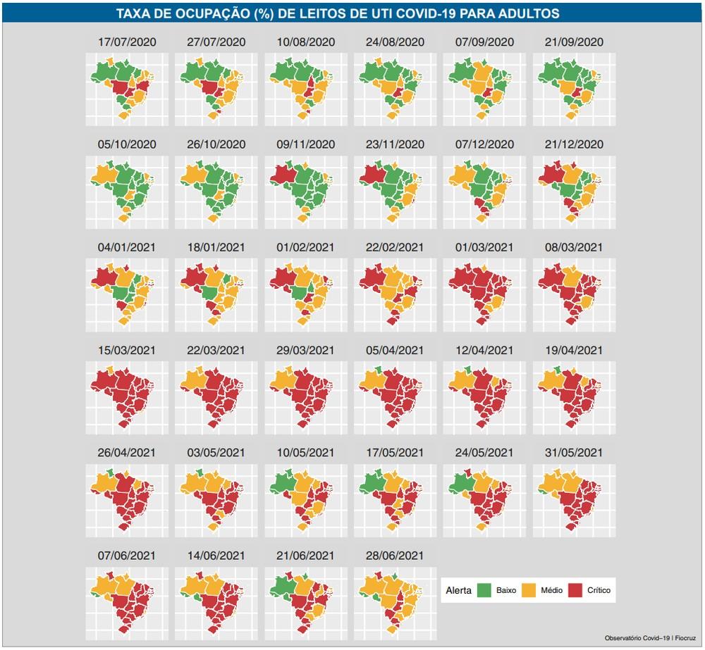 Queda das mortes por Covid aponta indício do efeito da vacinação no Brasil; veja o que se sabe e os alertas